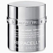 Düfte, Parfümerie und Kosmetik Anti-Aging Creme für die Augenpartie gegen Schwellungen und dunkle Augenringe - Klapp Repacell Comfort Antiage Eye Cream